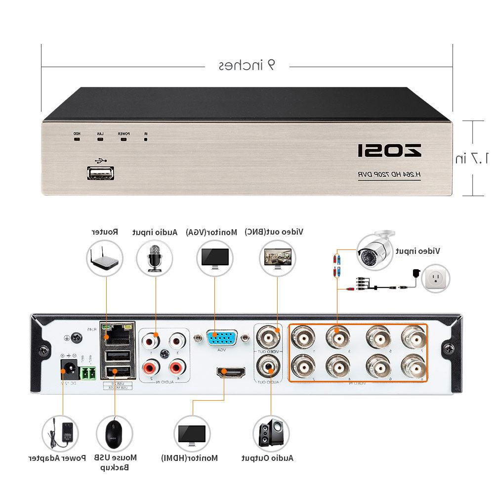 ZOSI 8CH 1080P DVR 720P Security 2TB