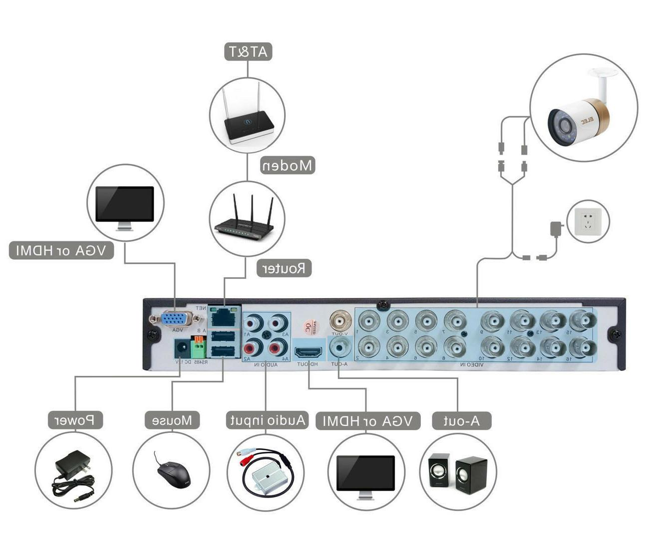 ELEC 960H CCTV Security Camera System