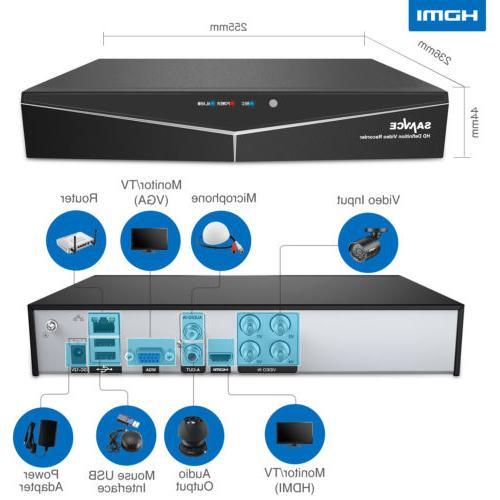 SANNCE 4CH CCTV DVR White Security NO HDD 1T