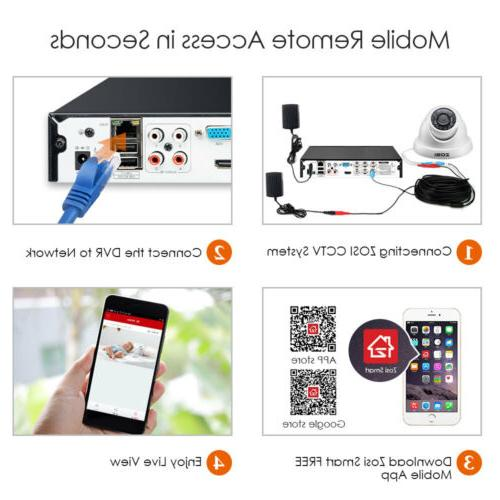 ZOSI 2MP Home Camera System Drive