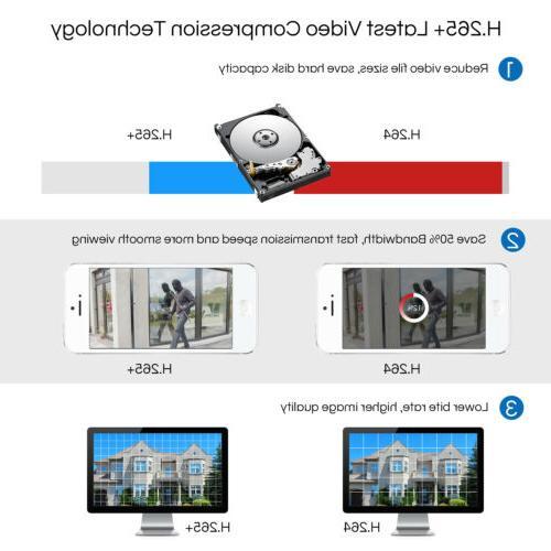 ZOSI Home Surveillance Security DVR System