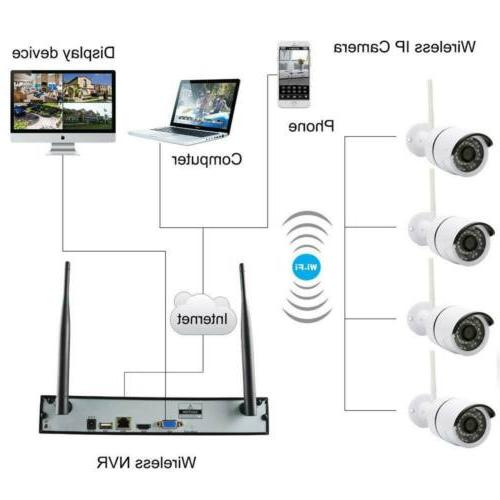 4CH Wireless 1080P Indoor Outdoor CCTV Security System 12V