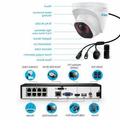 4K Camera System Kit Recording 2TB HDD