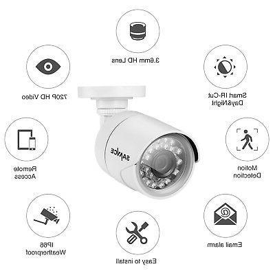 SANNCE DVR Camera System Vision