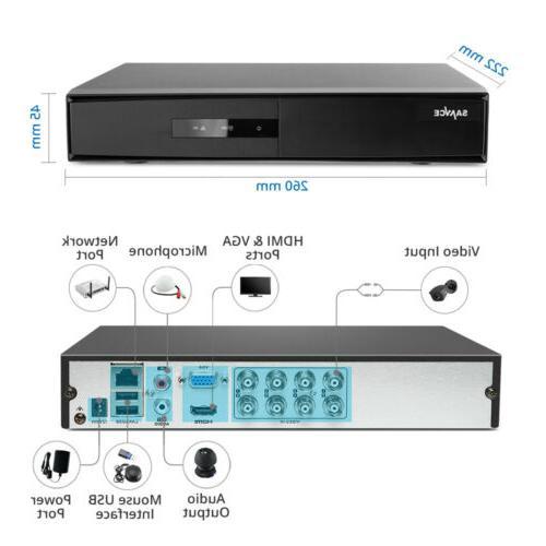SANNCE DVR 1080P 2MP Camera