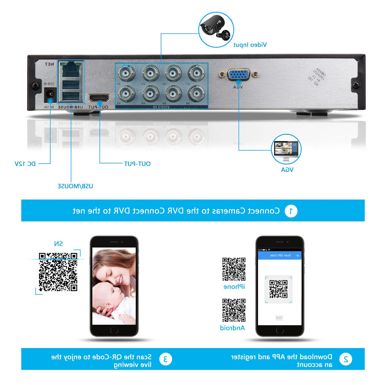 XVIM HDMI DVR Vision 1920TVL CCTV Security Camera System