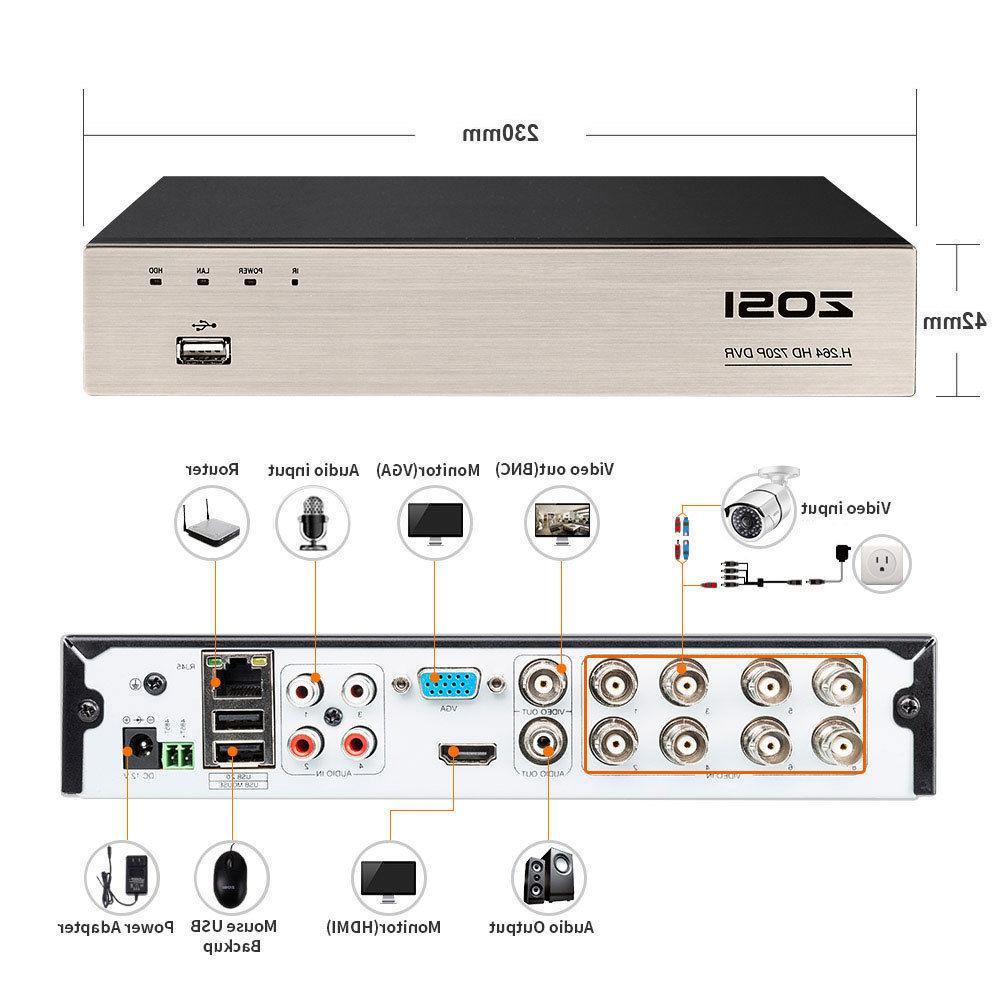 ZOSI Channel 5MP DVR HD 1080p Camera