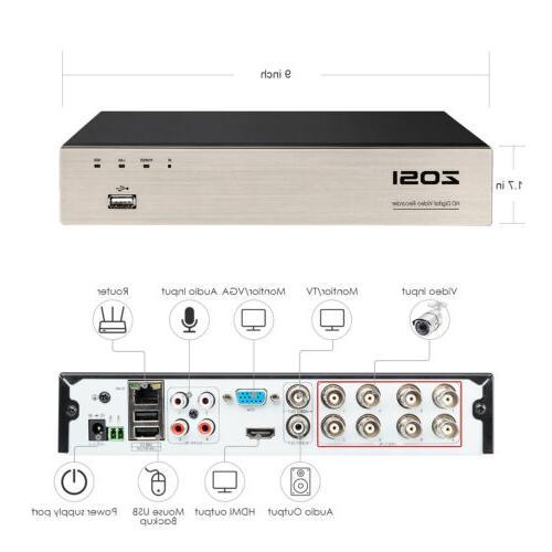 ZOSI DVR for Camera System