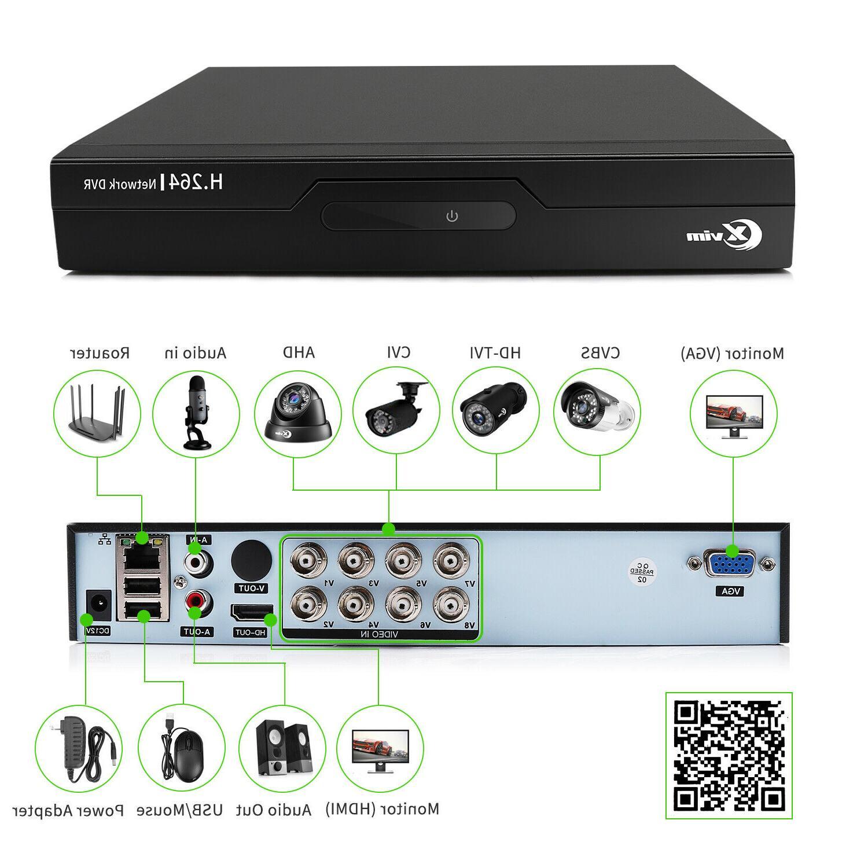 XVIM Outdoor Security Camera HDMI 4CH kit