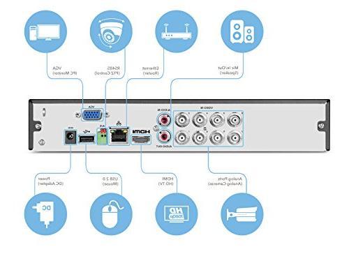 Amcrest Full-HD Video Security Cameras, Vision, Hard
