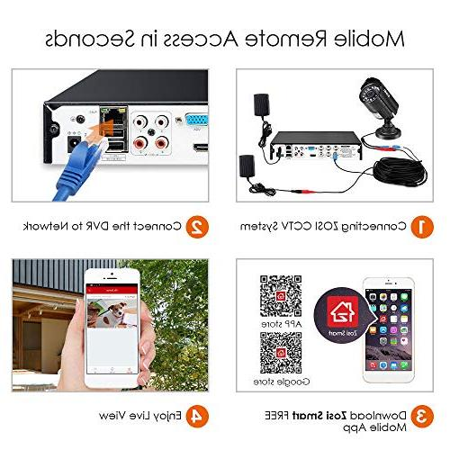 ZOSI 8-Channel Video Security recorder with Cameras Drive ,Motion Smartphone& Easy
