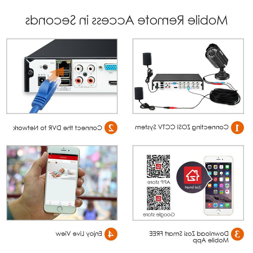 ZOSI DVR for Camera Security System