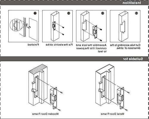 Failure Secure ANSI Lock For North Door 1000kg Force Door