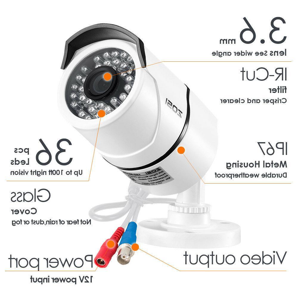 ZOSI HD Channel 16CH Kit