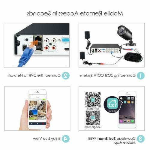 ZOSI 8CH H.265+ 1080P Home DVR System 1TB