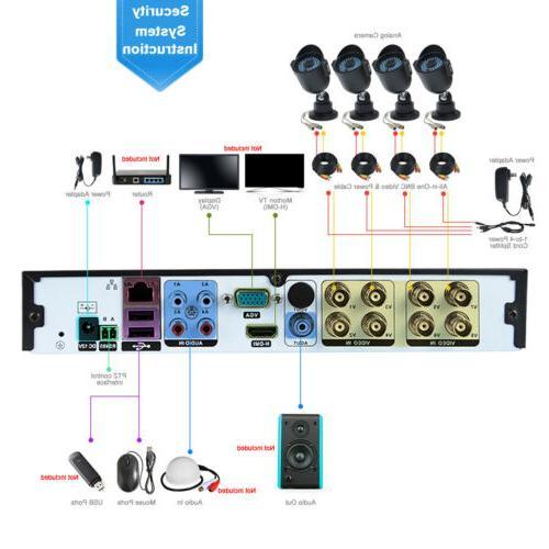 HMEX 4CH Security Camera HDMI DVR