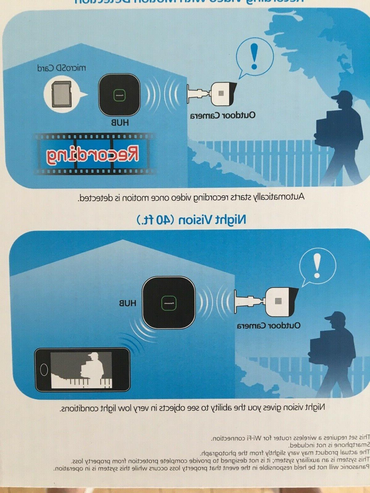Panasonic System Security Camera