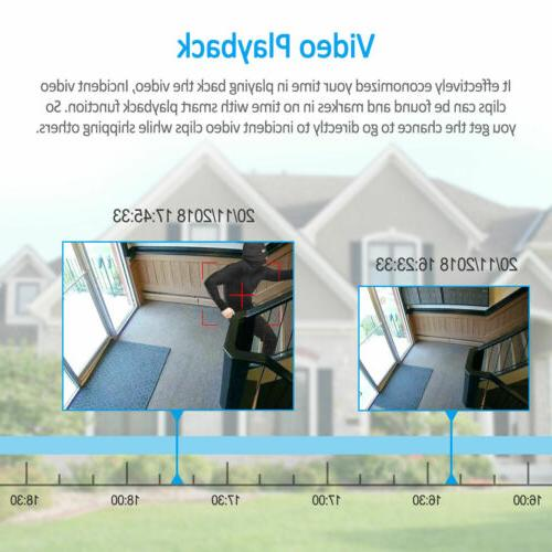 1080p Full Home Wireless Security Outdoor NVR