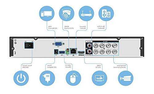 Amcrest Security Camera w/ 4MP x & Dome Analog 1TB