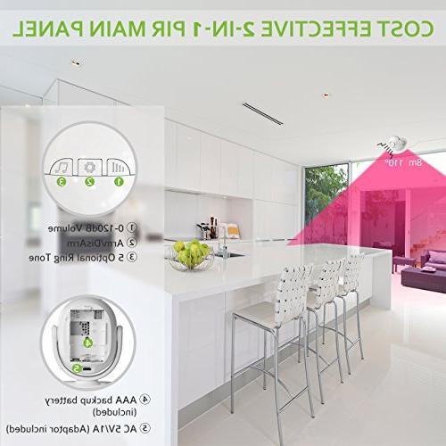 BIBENE 2.4Ghz WiFi Home Security Door Alarm System