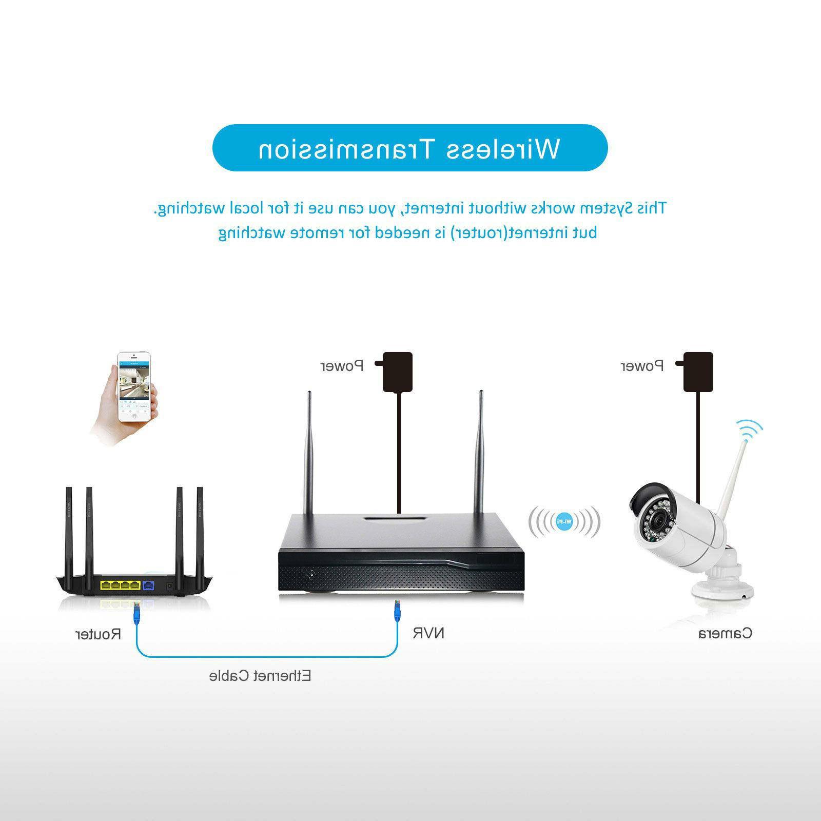 Xtech Wireless NVR Camera CCTV Security Kit