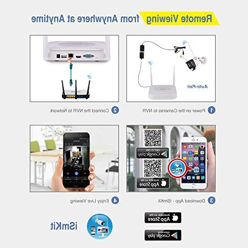 Tonton Wireless System, with 2PCS Waterproof Outdoor Indoor with Audio