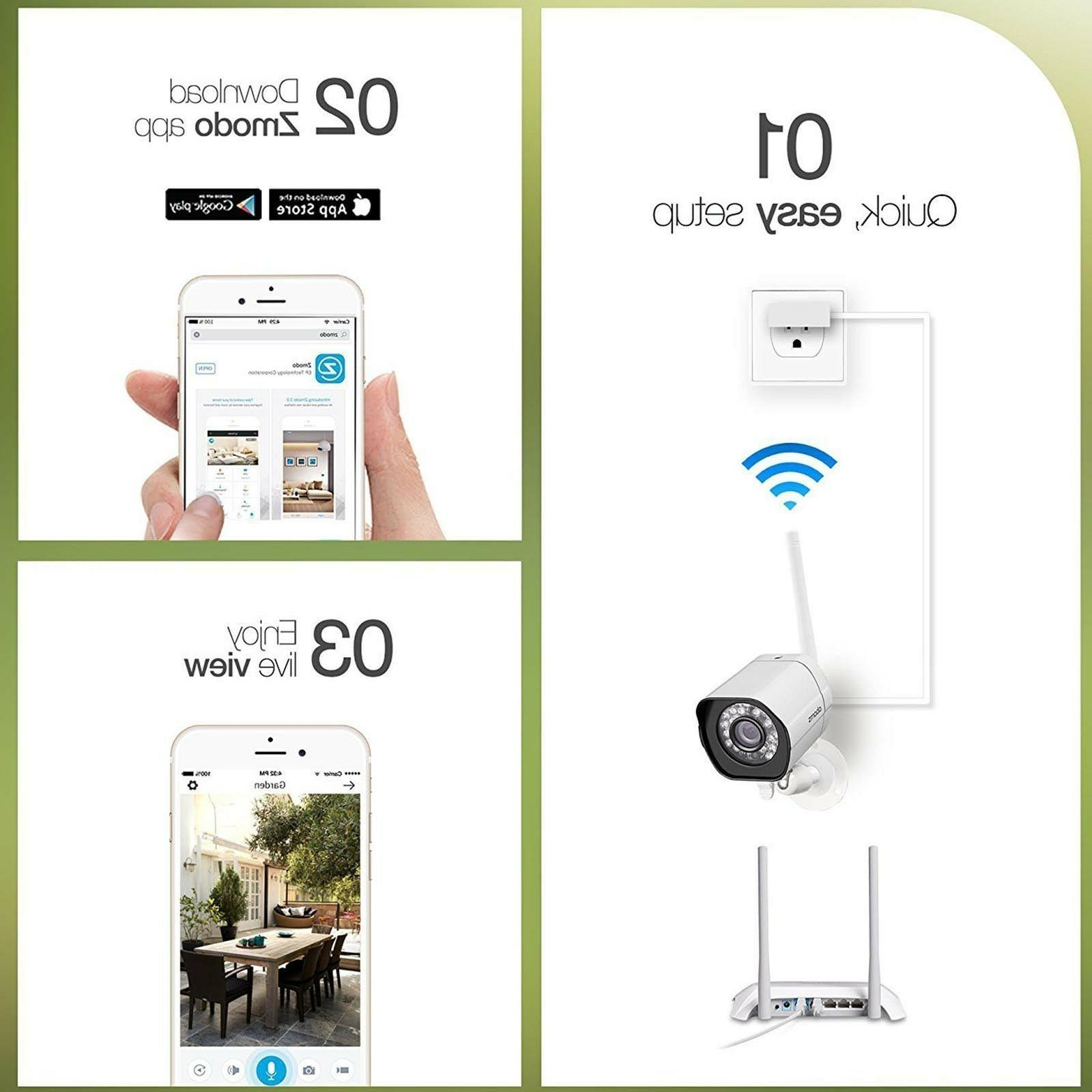Wireless Security System Indoor