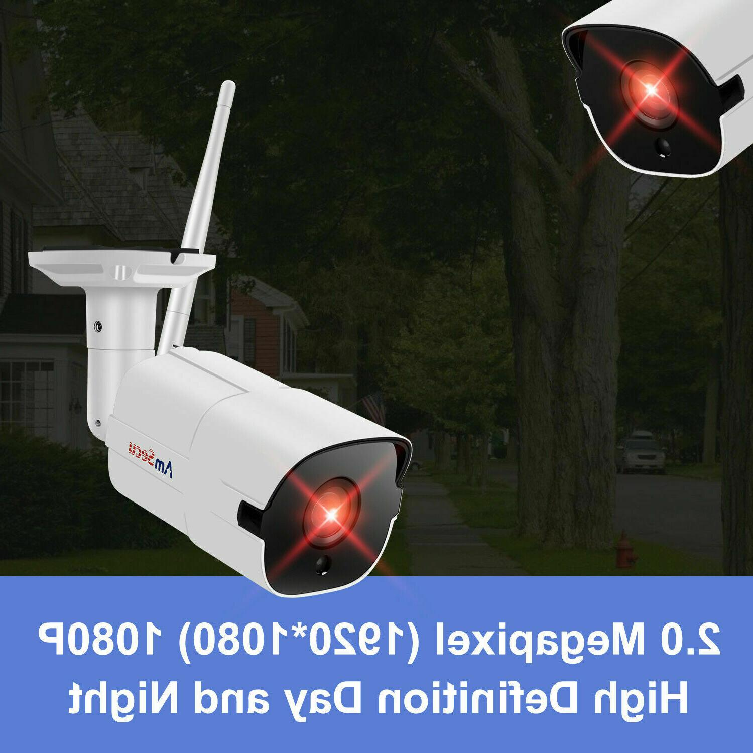 Wireless Security 3.6mm