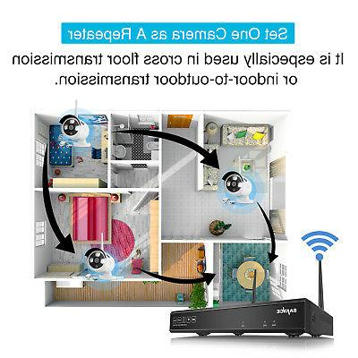 SANNCE 1080P Wireless Network NVR Security Camera System